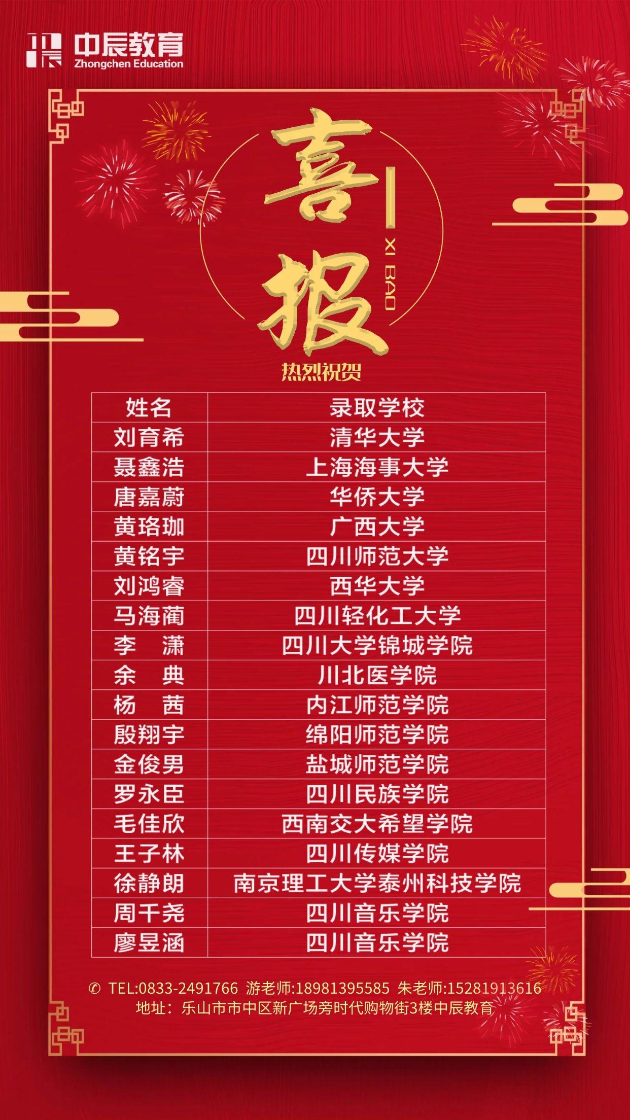 2019届中辰教育高三荣誉榜
